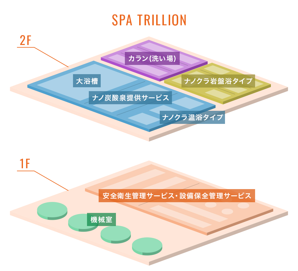 SPA TRILLION